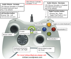 XBoxMouse Simulator Open Source V1 5 | Simple solutions